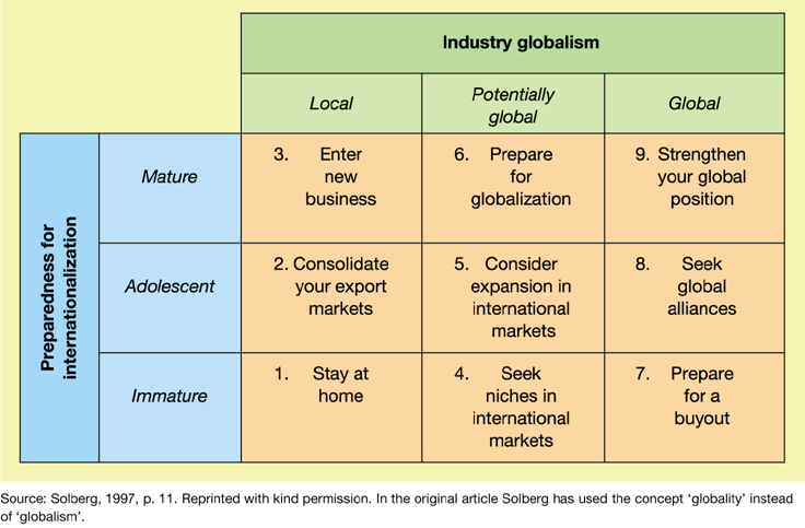how does the global market affect the business strategy of riordan Strategic manufacturing management questions and  strategy and success of riordan the  market- it does not account for new business .