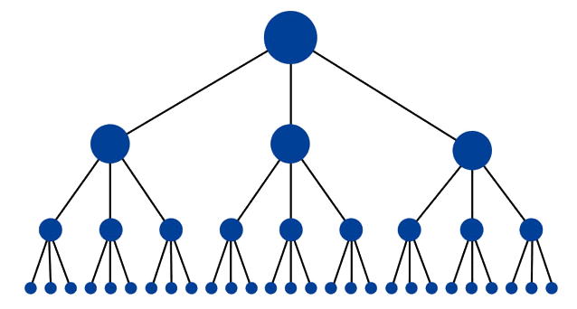 intern linkbuilding struktur